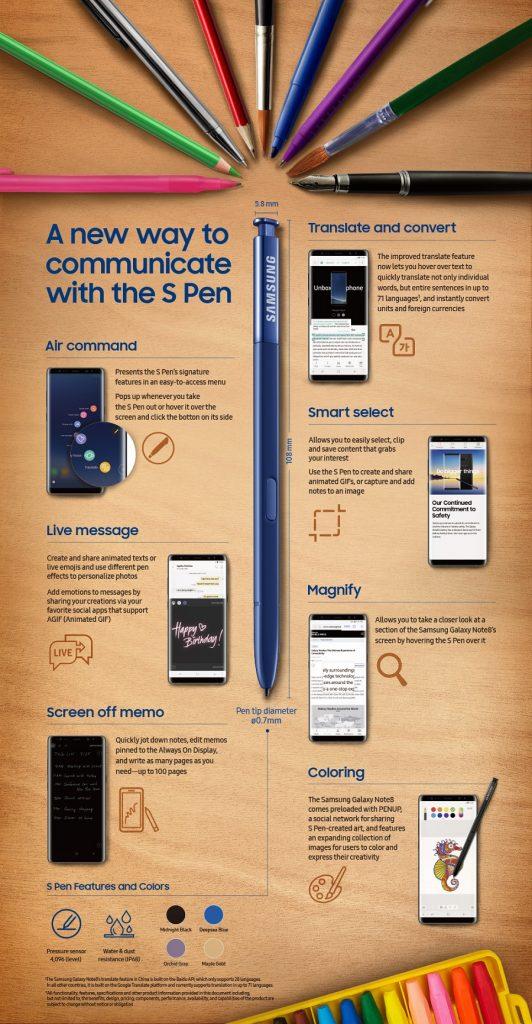 Galaxy Note 8 S Pen
